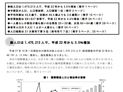 川崎市国勢調査平成27年度版