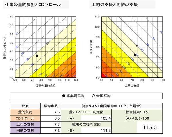 グループ結果 (2) (3).JPG