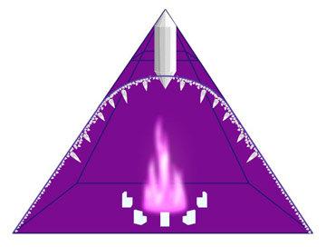 Sacred Triad Unity Pyramids