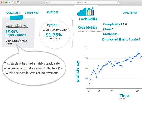 learnability_edited_edited.jpg