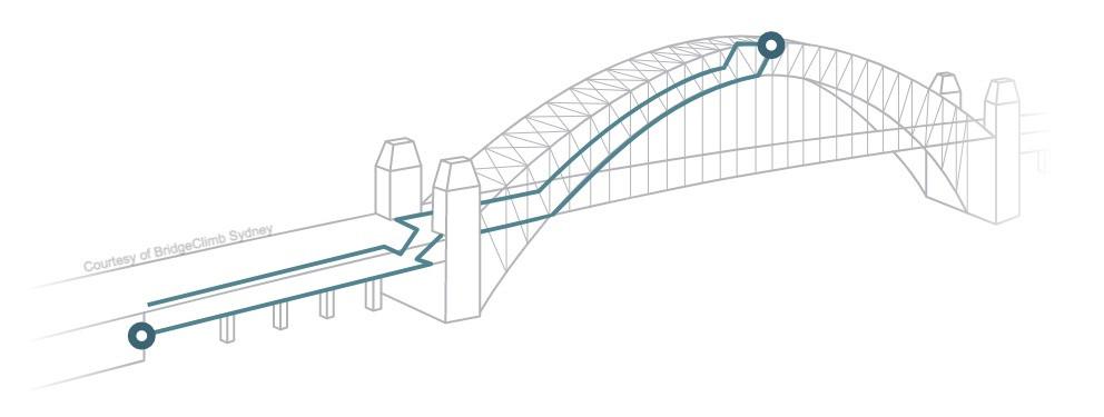 Bridge Climb Sydney Summit Express Climb Path