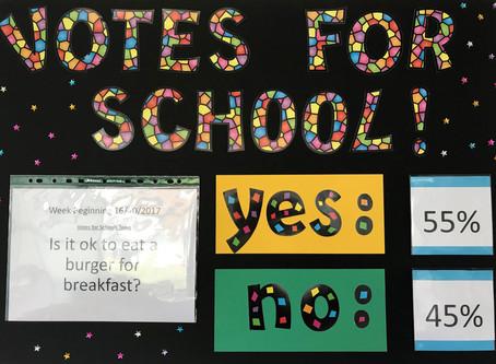 Votes For Schools: A Healthy Breakfast?