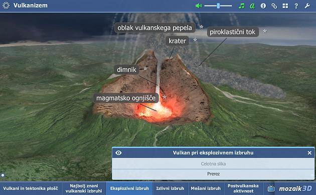 vulkanizem