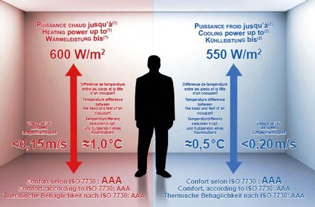 sistem clim 4.jpg