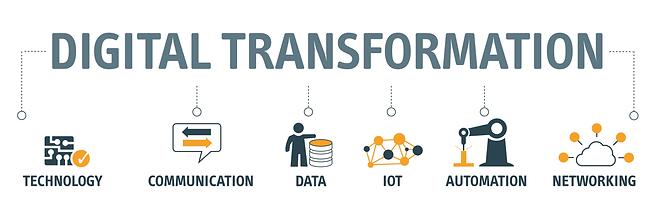 Digital Transformation-01.png