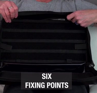 6 Fixing Points