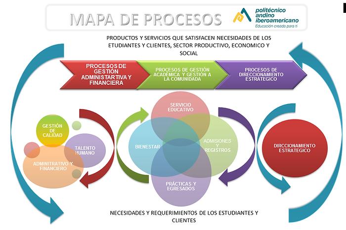 Mapa_prosesos_poliandino_2020.png