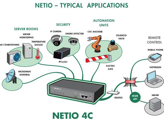 NETIO-4C-diagram_en.png