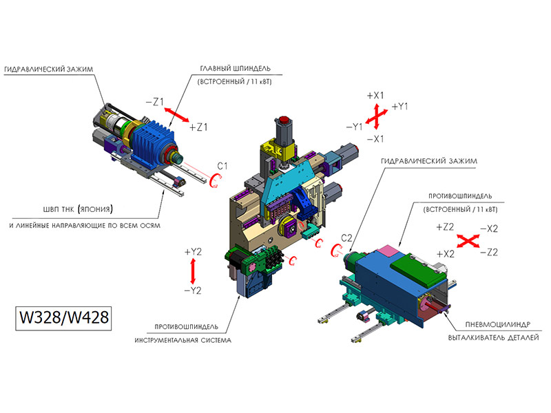 W428(2)