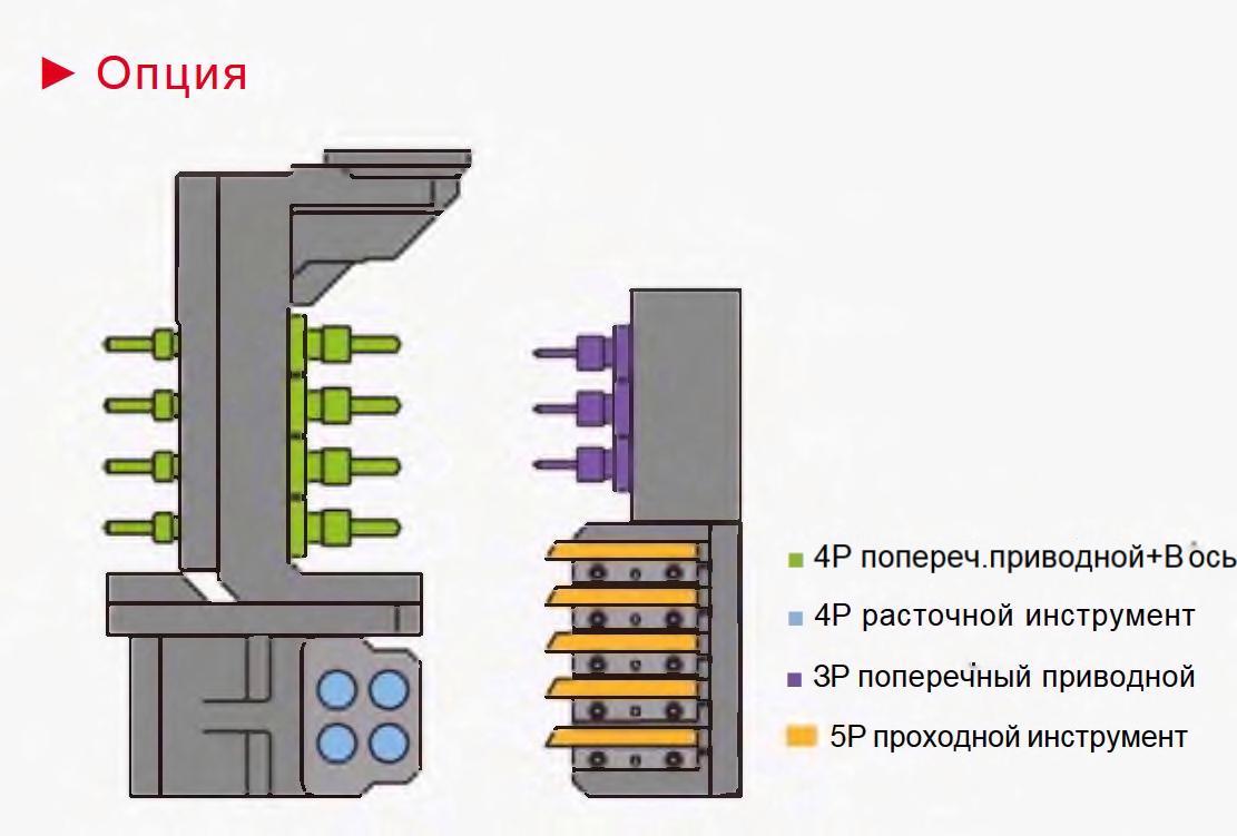 Компановка инструмента(опция)