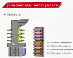 Компановка интсрумента(стандарт)