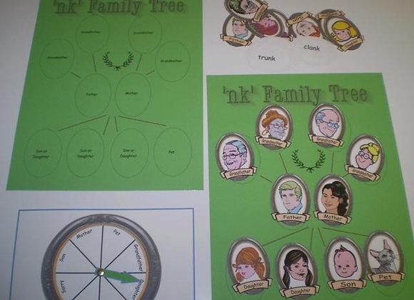 'nk' Family Tree