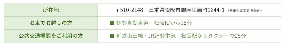 210409 松阪工場住所欄.png