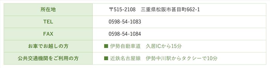 210309 松阪北工場住所欄.png