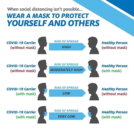 Wear a mask to protect others.png