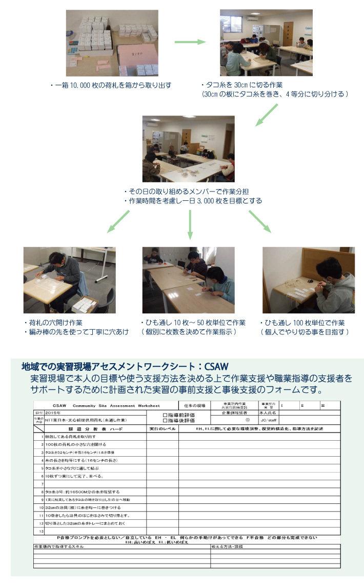 20200501_作業訓練.jpg