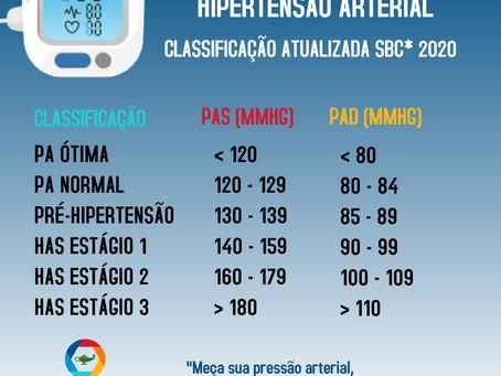 HIPERTENSÃO ARTERIAL - NOVA CLASSIFICAÇÃO