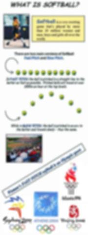 What is softball.jpg