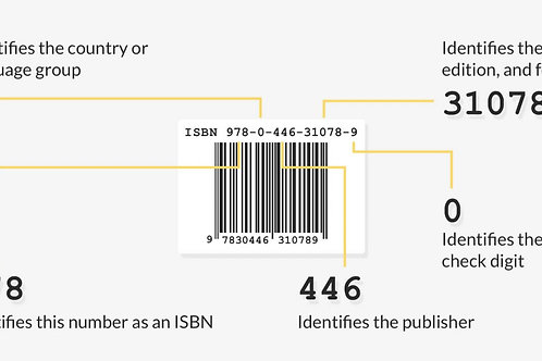 ISBN and Barcode