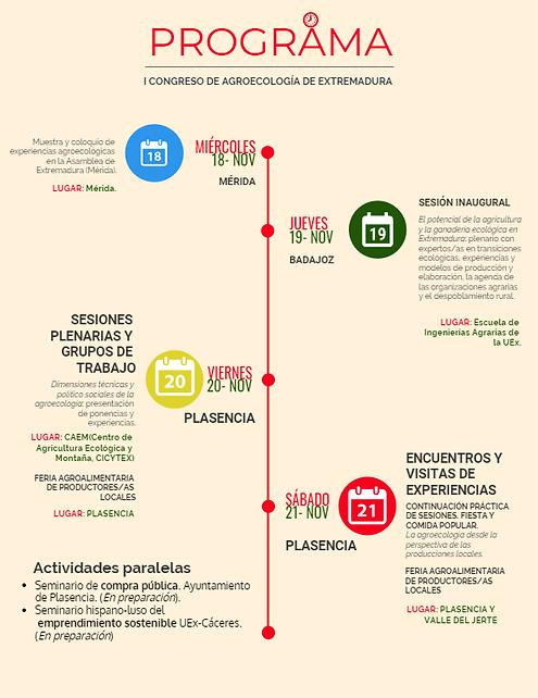PROGRAMA I CONGRESO AGROECO.tif