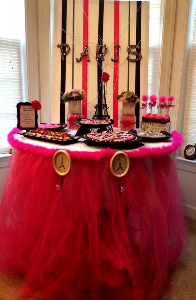 Paris Themed Dessert Table