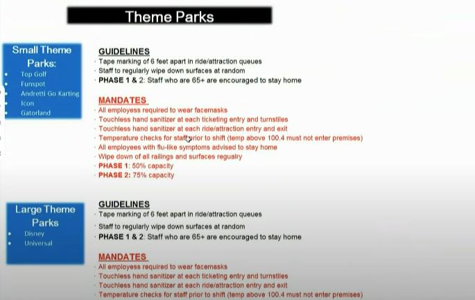 Novas regras e diretrizes para os parques temáticos
