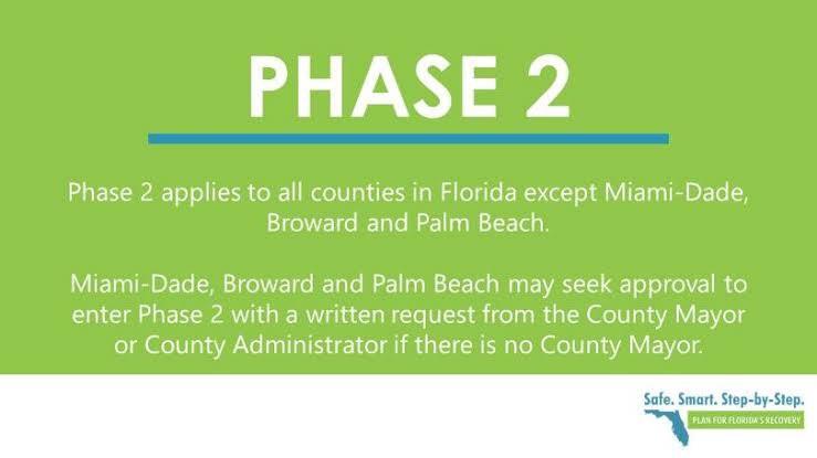 Reabertura da economia da Flórida