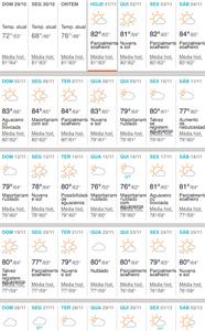 Clima em Orlando
