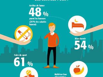 Santé et bien-être des salariés, performance des entreprises - Malakoff Médéric 2016