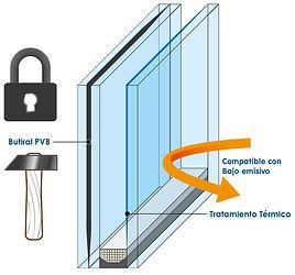 vidrio seguridad adaptado.jpg
