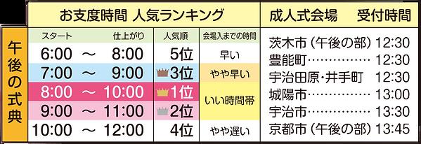 actuality_shitaku-timePM.png