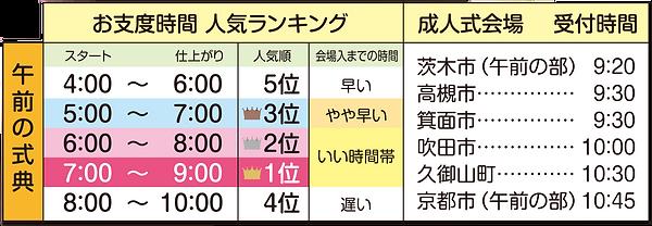 actuality_shitaku-timeAM.png