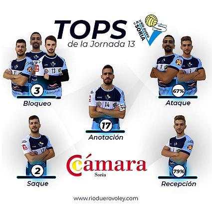 TOPS CAMARA 20-21-15.jpg