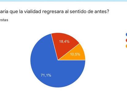 PRESENTA LUIS RIVERA RESULTADOS DE ENCUESTA REALIZADA A COMERCIANTES