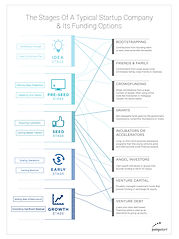 funding-infographic-withlogo.jpg