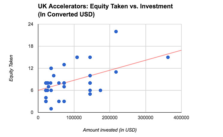 acceleratorinvestments.png