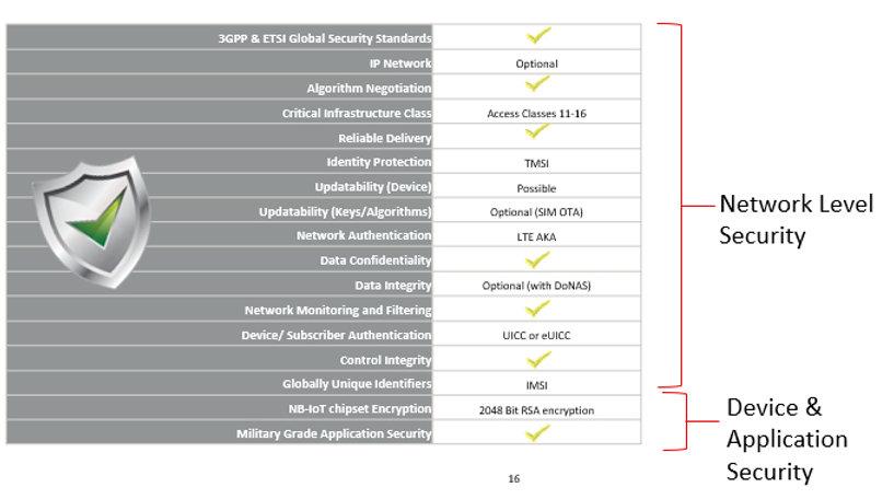 securitytable.jpg