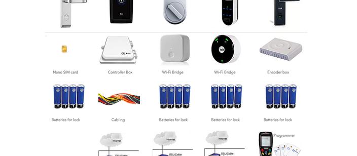 NB IoT Smart Access Brand Comparison