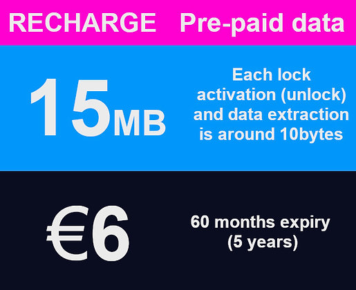 Recharge Pre-Paid Data Plan