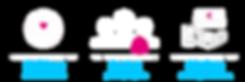 ATIPIK - Fidéliser et prospecter grâce au web