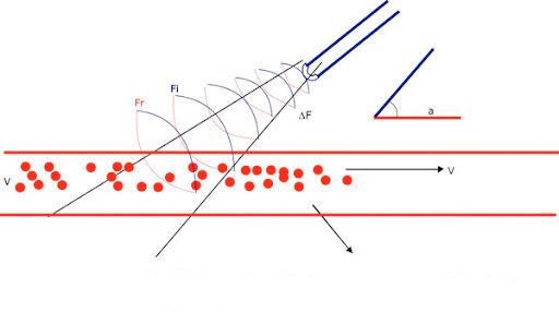 Doppler 1.jpeg