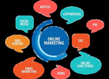 Internet-Marketing.png
