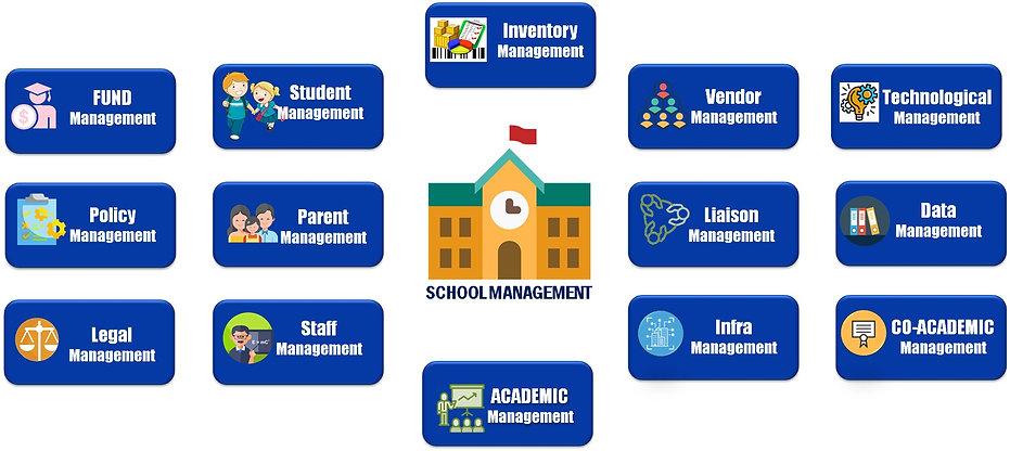 SVSPM-School Management3.jpg