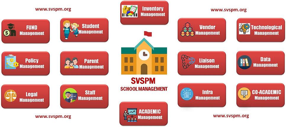 SVSPM-School Management1.jpg