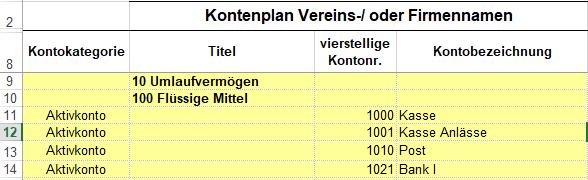 Konto_im_Kontenplan_einfügen_-_nachher.