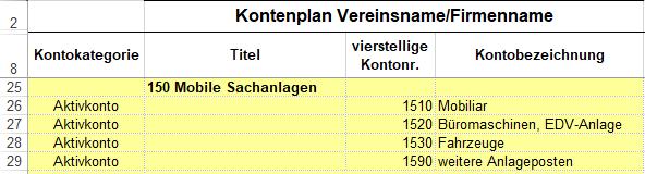 Kontenplan_vor_löschen.PNG