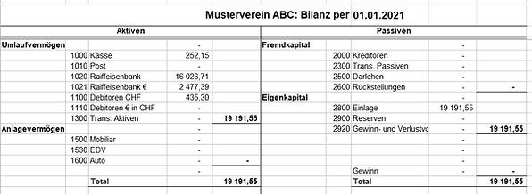 Bilanz_nach_Eröffnungsbuchungen.png