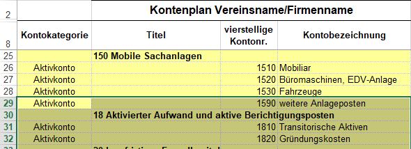 Kontenplan_vor_löschen_mit_Markierung.P