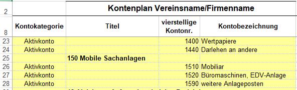 Kontenplan_nach_löschen.PNG