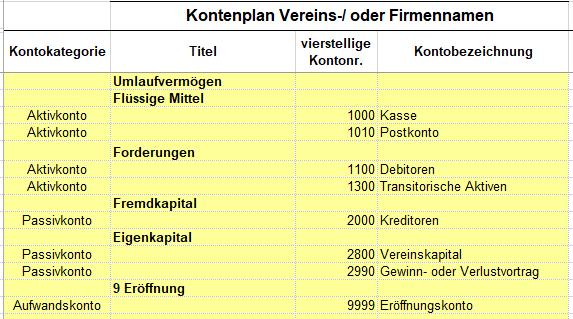 Kontenplan Bilanzkonten.PNG